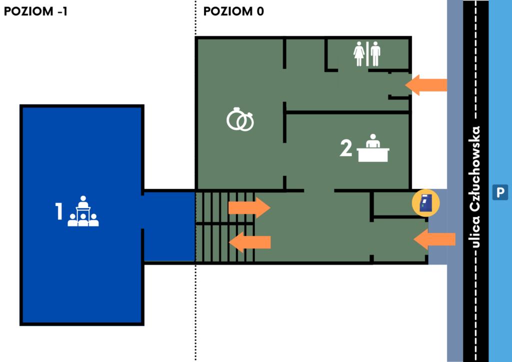 Grafika przedstawia schemat rozmieszczenia pomieszczeń wbudynku Urzędu Gminy Koczała napoziomach minus jeden izero. Dwa wejścia odulicy Człuchowskiej iznajdującego się wzdłuż niej parkingu oznaczono dwiema strzałkami wkolorze pomarańczowym. Aby dostać się dourzędu głównym wejściem należy wejść poschodkach, lub użyć podjazdu dla wózków. Drzwi otwierają się nazewnątrz. Wejście główne prowadzi doholu, naprawo znajduje się biuro numer dwa orazsala ślubów. Schody wdół, znajdujące się poprawej stronie wgłębi holu prowadzą dosali konferencyjnej. Schody wgórę znajdujące się polewej stronie wewnątrz holu prowadzą napoziom numer jeden. Nazewnątrz urzędu, poprawej stronie odwejścia głównego znajduje się bankomat. Drugie wejście dourzędu znajduje się poprawej stronie odwejścia głównego iprowadzi doniego podjazd dla wózków. Wejście używane jest wprzypadku planowanych uroczystości ślubnych, posiedzeń stowarzyszeń lub winnych wyjątkowych sytuacjach. Wejście prowadzi doholu, naprawo znajduje się toaleta, anawprost sala ślubów.